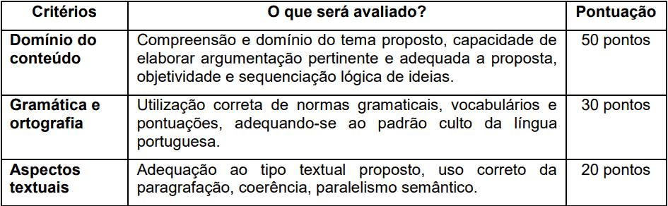 provas discursivas processo seletivo iprev maceio al - Processo Seletivo IPREV Maceió AL: Inscrições Abertas até sexta (12) para 70 vagas de temporários!