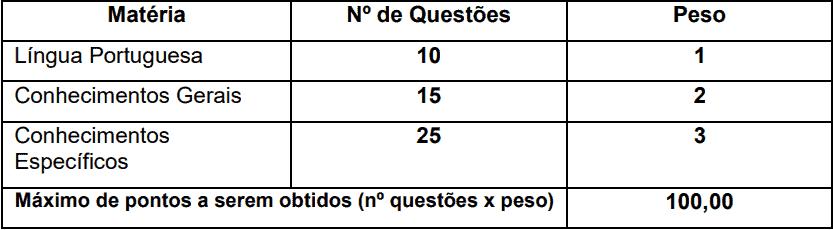 provas processo seletivo iprev maceio al - Processo Seletivo IPREV Maceió AL: Inscrições Abertas até sexta (12) para 70 vagas de temporários!