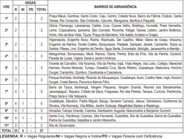 CONCURSO SME RJ HISTORIA - Concurso SME RJ: Inscrições para cargos de Anos Iniciais até terça (18)