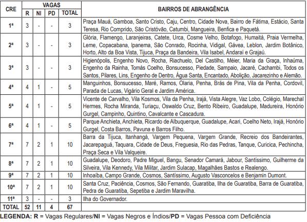 CONCURSO SME RJ LINGUA PORTUGUESA - Concurso SME RJ: Inscrições para cargos de Anos Iniciais até terça (18)