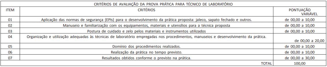 CRITERIOS PROVA PRATICA TECNICO LABORATORIO - Concurso IFPR 2019: Provas serão aplicadas em Agosto