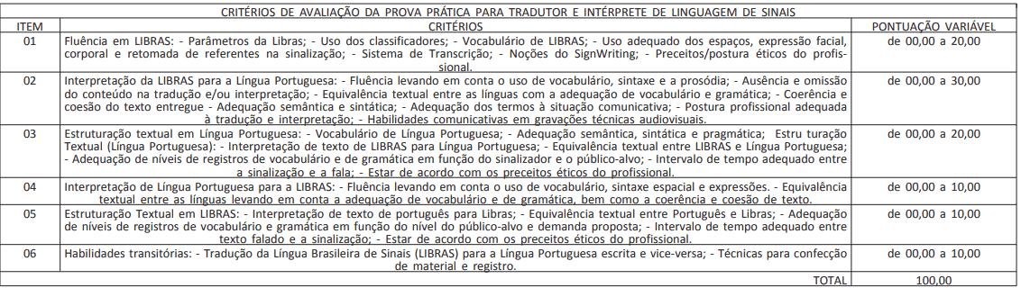 CRITERIOS PROVA PRATICA TRADUTOR - Concurso IFPR 2019: Inscrições Prorrogadas para 39 vagas para nível médio e superior! Até R$9.600,92