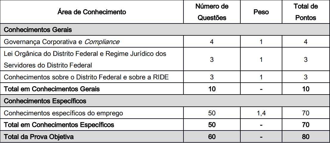 provas concurso brb advogado - Concurso BRB 2019: Inscrições Abertas para cargo de Advogado. Remuneração de R$ 19 mil