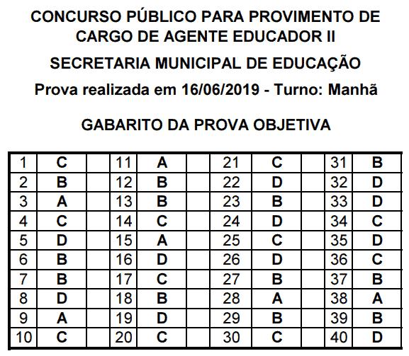 concurso sme rj edital agente educador gabarito - Concurso SME RJ: Gabarito para Agente Educador II