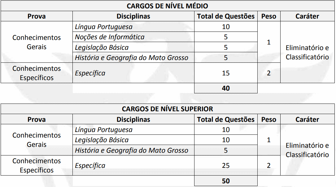 provas concurso prefeitura de cuiaba mt - Concurso Prefeitura de Cuiabá MT 2019: Inscrições Abertas para 288 vagas para a Secretaria de Assistência Social