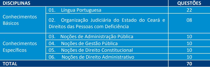provas tecnico judiciario administrativa concurso tj ce 2019 - Concurso TJ CE 2019: Inscrições Abertas para 328 vagas para nível médio