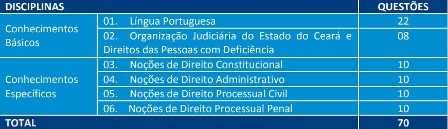 provas tecnico judiciario area judiciaria concurso tj ce 2019 - Concurso TJ CE 2019: Inscrições Abertas para 328 vagas para nível médio