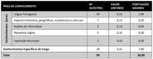 Quadro Prova escrita para cargos de nível superior 300x116 - Concurso Prefeitura de Florianópolis-SC 2019: Inscrições Abertas para 126 vagas para todos os níveis