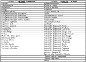 ffffffffffffffffffffffffffff 300x215 - Concurso Primavera do Leste MT: Inscrições Abertas para 43 vagas
