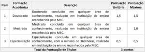 Prova de Títulos do concurso da Prefeitura de Cruzeiro do Sul 300x108 - Concurso Prefeitura Municipal de Cruzeiro do Sul AC: Inscrições Prorrogadas até 30/10