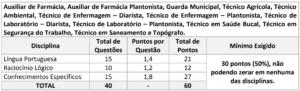 Prova objetiva Prefeitura de Santo Agostinho 300x91 - Concurso Prefeitura do Cabo de Santo Agostinho - PE: Provas em Outubro
