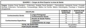 Quadro 1 concurso Prefeitura de Formiga MG 300x100 - Concurso Prefeitura de Formiga-MG: Inscrições Abertas para 413 vagas de todos os níveis