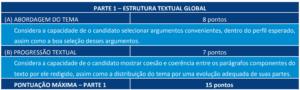Quadro 1 correção prova discursiva concurso TJ CE 300x90 - Concurso TJ CE 2019: Saiu o gabarito preliminar