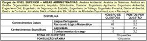 Quadro 1 prova objetiva concurso Prefeitura de Suzano SP 300x84 - Concurso Prefeitura de Suzano: Provas em Dezembro