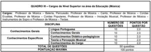 Quadro 3 concurso Prefeitura de Formiga MG 300x104 - Concurso Prefeitura de Formiga-MG: Inscrições Abertas para 413 vagas de todos os níveis