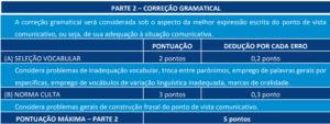 Quadro 3 correção da prova dissertativa TJ CE 300x113 - Concurso TJ CE 2019: Saiu o gabarito preliminar