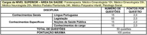 Quadro 3 prova objetiva concurso Prefeitura de Suzano SP 300x72 - Concurso Prefeitura de Suzano: Provas em Dezembro