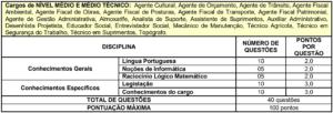 Quadro 4 prova objetiva concurso Prefeitura de Suzano SP 300x102 - Concurso Prefeitura de Suzano: Provas em Dezembro