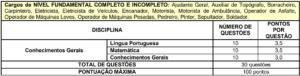 Quadro 5 prova objetiva do concurso Prefeitura de Suzano SP 300x76 - Concurso Prefeitura de Suzano: Provas em Dezembro