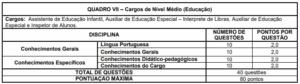 Quadro 7 concurso Prefeitura Formiga MG 300x84 - Concurso Prefeitura de Formiga-MG: Inscrições Abertas para 413 vagas de todos os níveis