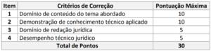 Quadro 7 prova discursiva 300x73 - Concurso Prefeitura do Cabo de Santo Agostinho - PE: Provas em Outubro