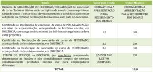 Quadro da prova de títulos do concurso da Prefeitura de Viana MA 300x142 - Concurso Prefeitura de Viana: Inscrições Abertas para 338 Vagas
