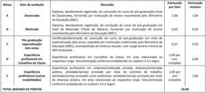 Quadro de Títulos concurso Corecon PE 300x136 - Concurso Corecon PE: Resultado Preliminar da Prova objetiva