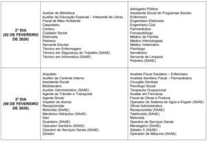 Quadro de horarios concurso Prefeitura de Formiga 2 300x205 - Concurso Prefeitura de Formiga-MG: Inscrições Abertas para 413 vagas de todos os níveis