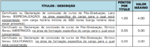 Quadro de título do concurso da Prefeitura de Santo Antônio da Barra GO 300x95 - Concurso Prefeitura de Santo Antônio da Barra GO: Saiu o Edital