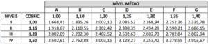 Quadro de vencimentos nível médio concurso UEMS 300x64 - Concurso UEMS: Inscrições Prorrogadas até 08/11