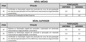 Quadro prova de Títulos concurso UEMS 300x146 - Concurso UEMS: Inscrições Prorrogadas até 08/11