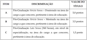 Quadro prova de títuos da Prefeitura de Vitória ES  300x140 - Concurso Prefeitura de Vitória ES: Inscrições Abertas para 172 vagas para Professores