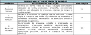 Quadro prova dissertativa concurso da prefeitura de Santo Antônio da Barra GO 300x117 - Concurso Prefeitura de Santo Antônio da Barra GO: Saiu o Edital