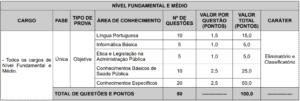 Tabela de prova objetiva concurso prefeitura de Vitória ES 300x101 - Concurso Prefeitura Vitória/ES: Novos editais ofertam 151 vagas