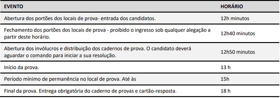 provas concurso deap sc - Concurso Deap-SC: Inscrições até quarta (13) para 600 vagas para Agente Penitenciário