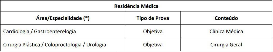 provas2 processo seletivo publico hfa - Processo Seletivo Público HFA: Inscrições Abertas