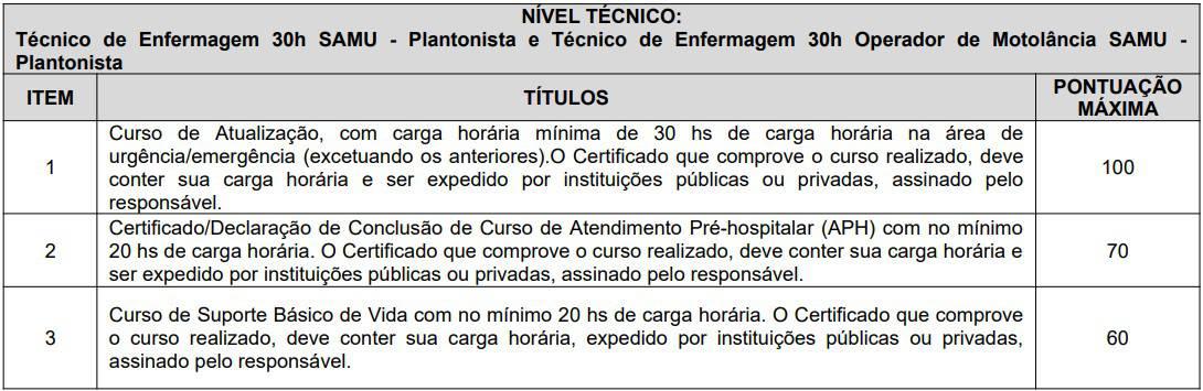 Avaliacao titulso Concurso SMS RECIFE NIVEL TECNICO - Concurso SMS Recife: Saiu o gabarito preliminar