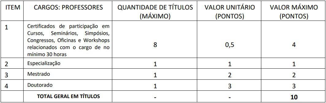 Concurso Prefeitura de Araguaína TO avaliacao de titulos - Concurso Prefeitura de Araguaína TO: Inscrições Abertas para 541 vagas