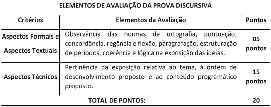 Concurso Prefeitura de Araguaína TO prova discursiva - Concurso Prefeitura de Araguaína TO: Inscrições Abertas para 541 vagas