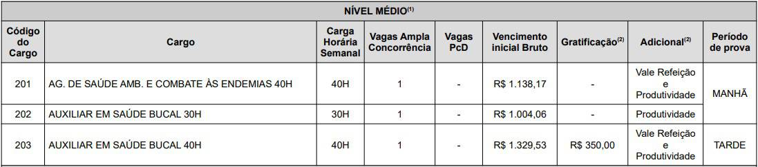 Concurso SMS RECIFE NIVEL MEDIO - Concurso SMS Recife: Saiu o gabarito preliminar