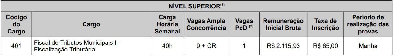 cargo concurso iss cariacica es - Concurso ISS Cariacica ES: Inscrições Abertas