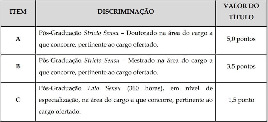 prova de titulos concurso vila velha es - Concurso Prefeitura de Vila Velha Magistério: Inscrições Abertas!