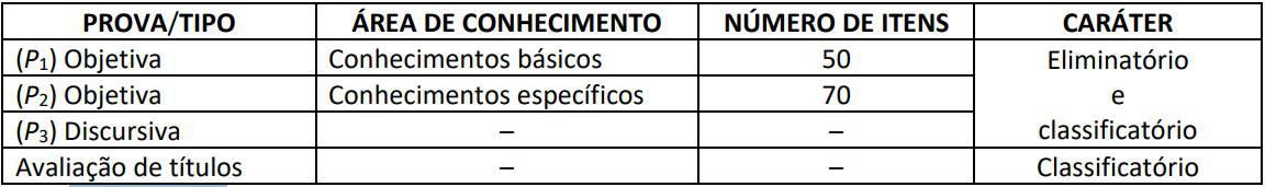 provas concurso mp ce servidor nivel superior - Concurso MP CE Servidor: Locais de provas divulgados