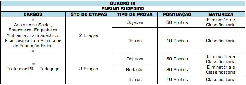 provas nivel superior Concurso Prefeitura de Hidrolina - Concurso Prefeitura de Hidrolina GO: Saiu o Edital com mais de 300 vagas