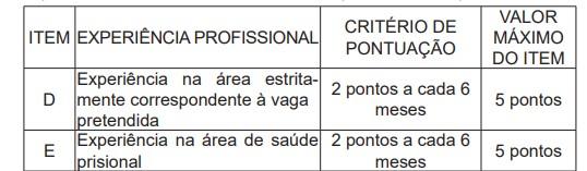 AVALIAÇÃO PROFISSIONAL - Concurso IAPEN Acre: Inscrições abertas com 16 vagas