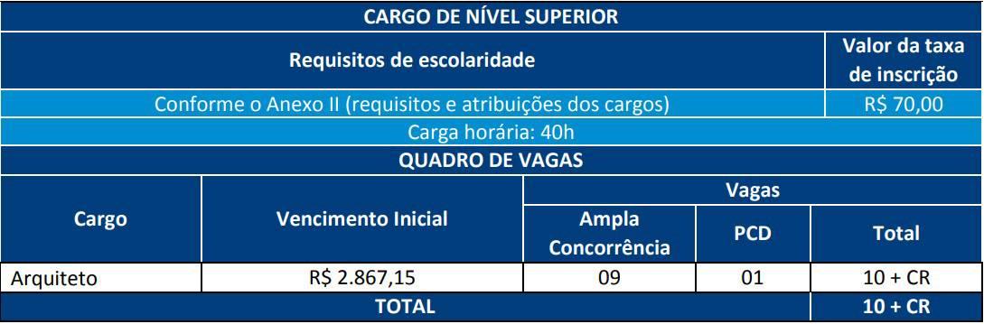 CARGOS NIVEL SUPERIOR Concurso Prefeitura Municipal de Niteroi - Concurso Prefeitura Municipal de Niterói: Inscrições Abertas para 19 vagas