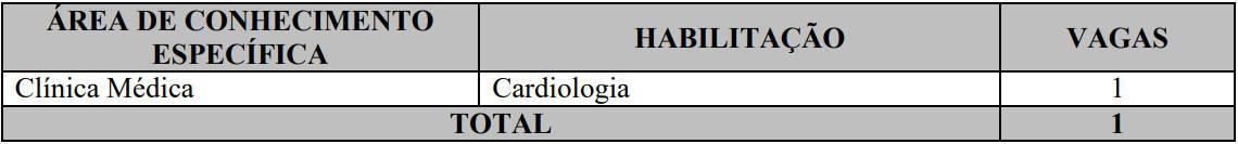 CARGOS QUADRO DE MÉDICO LADARIO MS - Concurso Marinha Saúde: Saiu o Edital com 33 vagas