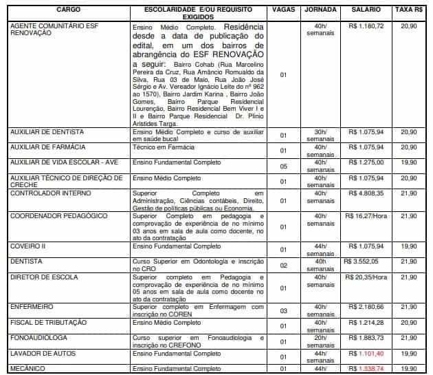 CONCURSO AREIOPOLIS VAGAS - Concurso Prefeitura de Areiópolis-SP: Inscrições Encerradas