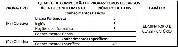 CONCURSO CLIN RJ - Processo Seletivo AMAZUL 2020