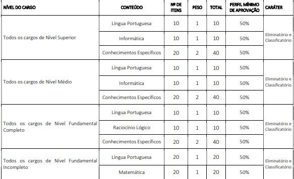 CONCURSO IDIB 2020 - Concurso Prefeitura Municipal de Formosa: Inscrições até domingo (19)